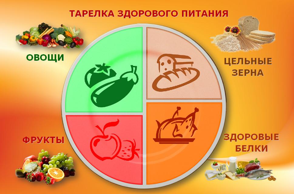 правильное питание при грудном вскармливании меню