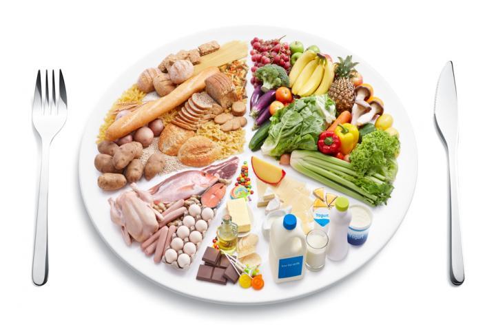 Гарвардская пирамида (тарелка) питания здорового человека